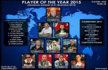 Prestige Poker