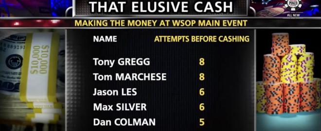 WSOP 2016 Main Event