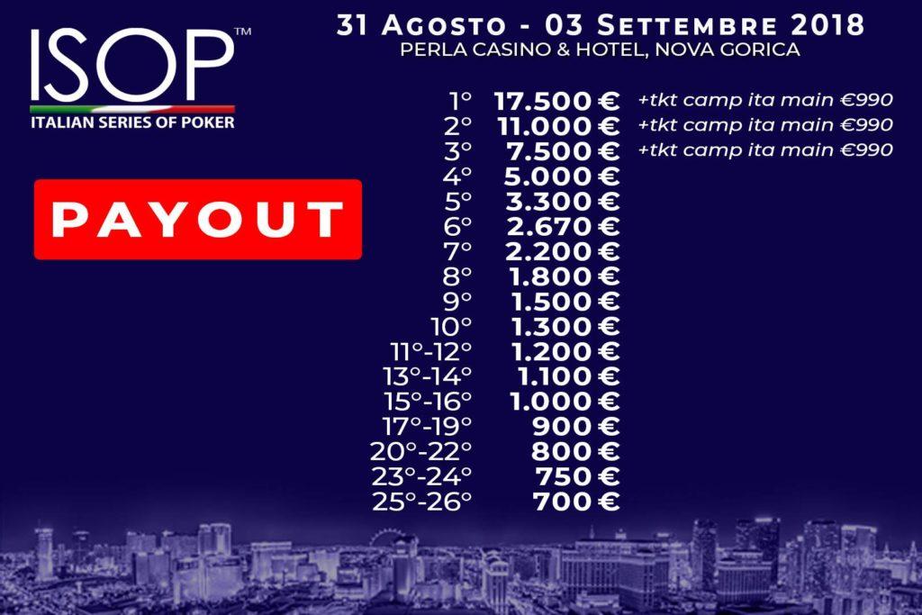 payout isop championship 2018 2019