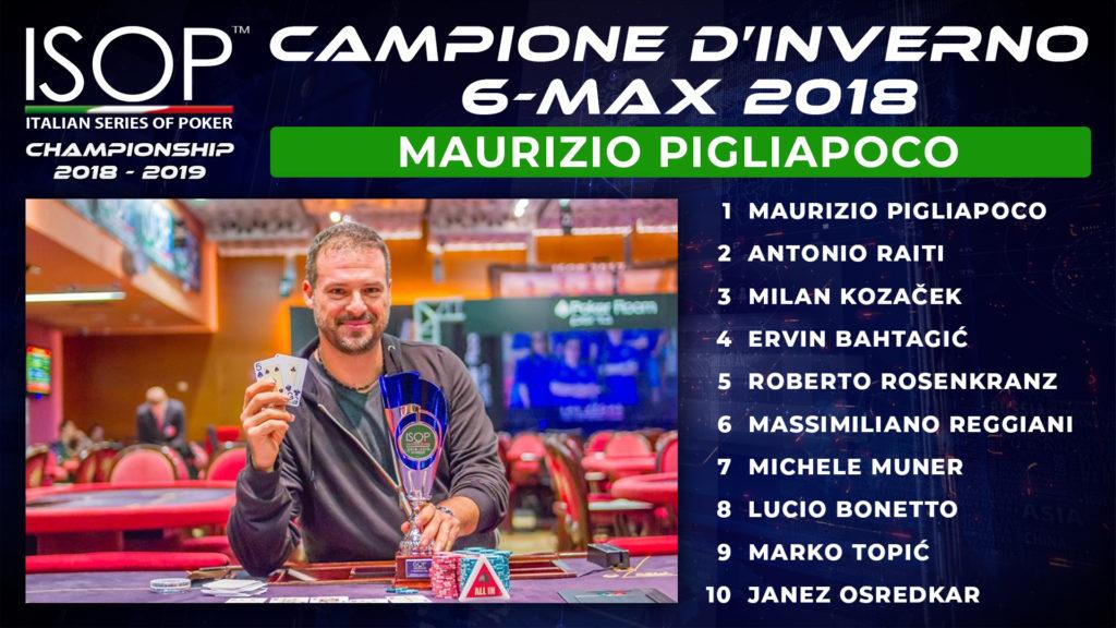 maurizio pigliapoco Campione d'inverno 6-max campioni d'inverno