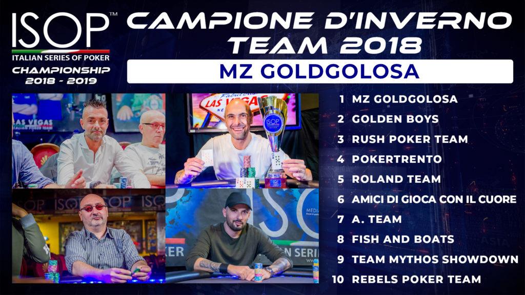mz goldgolosa campioni d'inverno Campione d'inverno Campionato Italiano a Squadre
