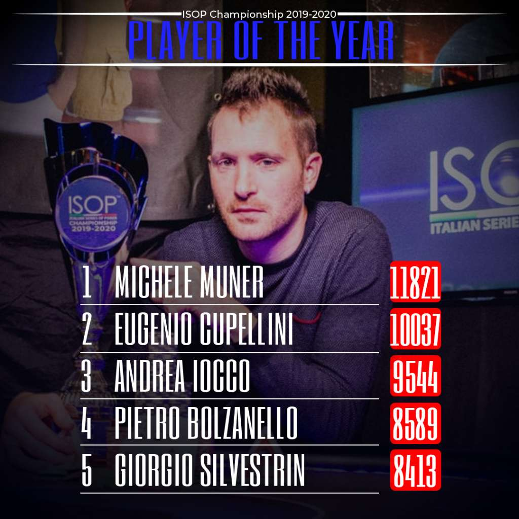 Player Of the Year 2020 ISOP Michele Muner