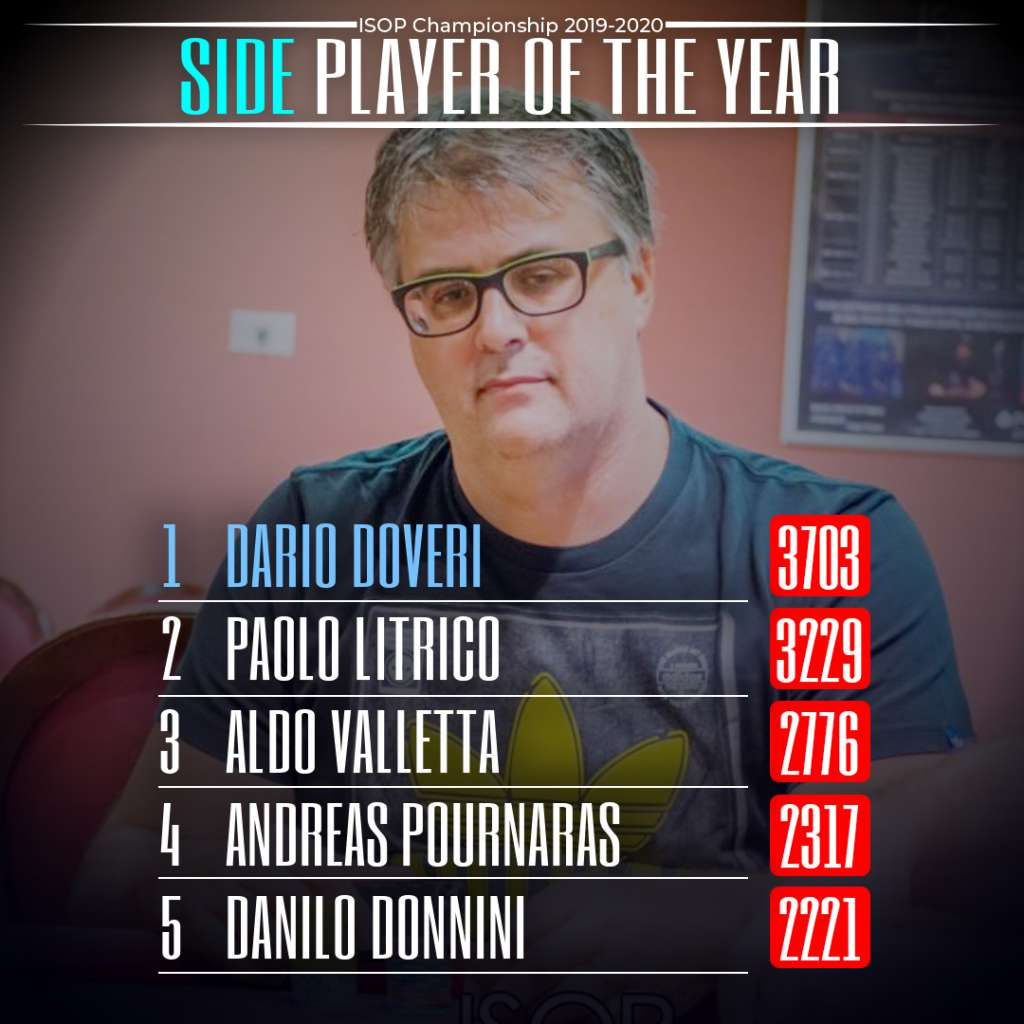 Player Of the Year 2020 Side Dario Doveri